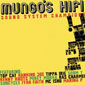 Mungo's Hi Fi The Sound System Champions